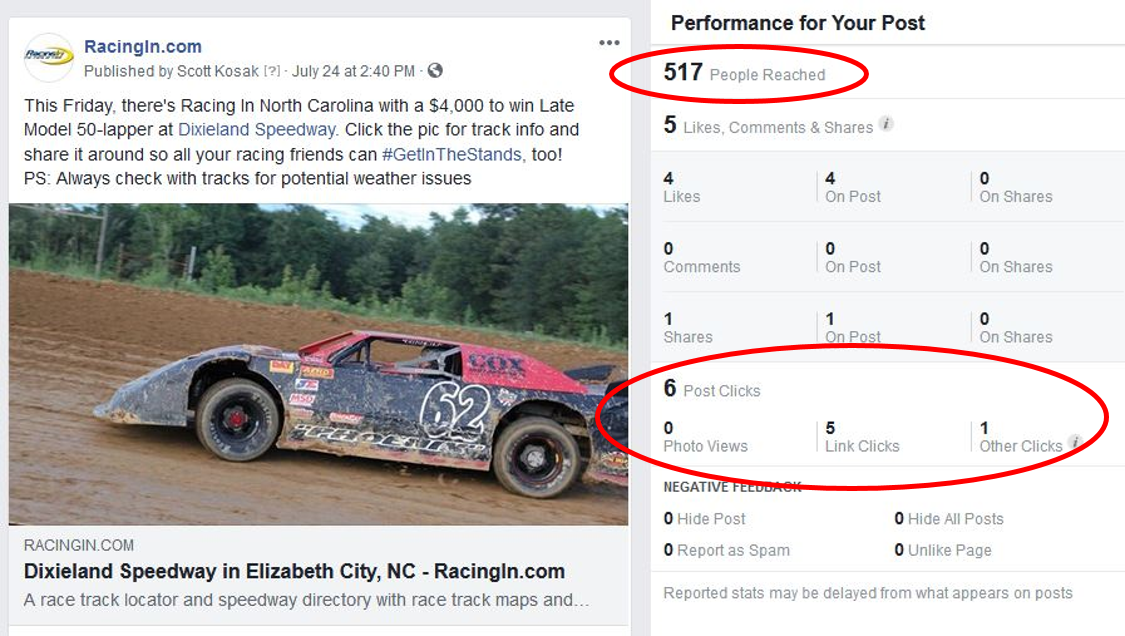 Facebook For Race Tracks? Yes, it DOES WORK! - RacingIn com